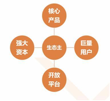 生态主的四个必备条件